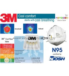 Free delivery PREMIUM 3M™ N95 Disposable Respirators mask with Cool Flow™ Valve